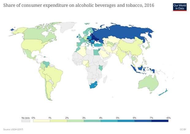 Расходы на алкоголь и табак, доступный бензин и ограничение экспорта