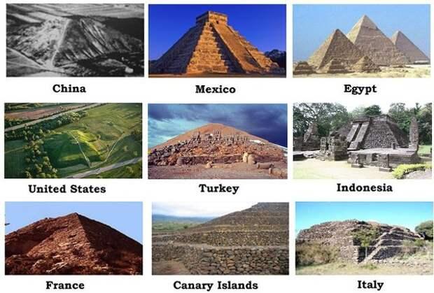 Совпадения родом из древности, заставляющие задуматься