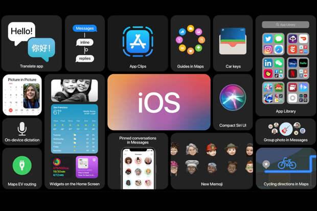 Apple выпустила экстренные обновления iOS 14.4.1 и iPadOS 14.4.1