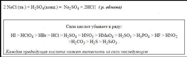"""Кислота - что означает слово """"кислота""""?"""