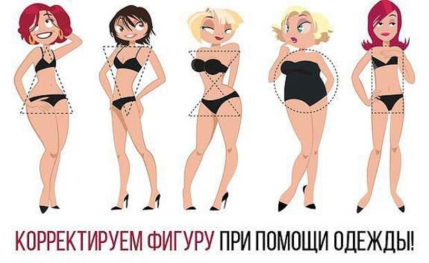 Корректируем фигуру при помощи одежды