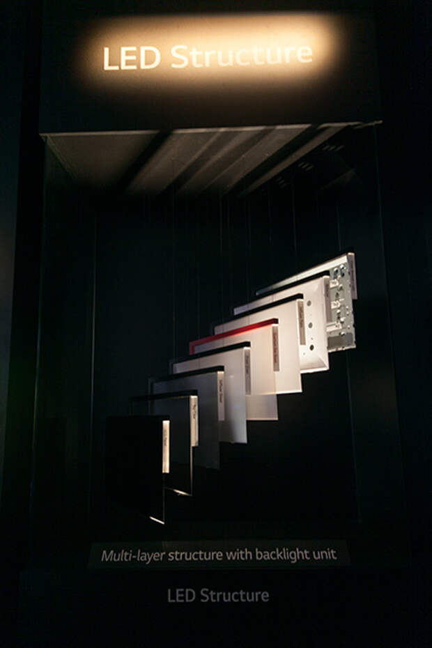 Выставка IFA-2015: телевизоры, бытовая и компьютерная техника