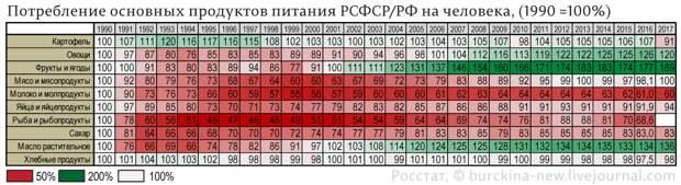 """Ельцин-центр напоминает о """"пустых полках"""" в СССР"""