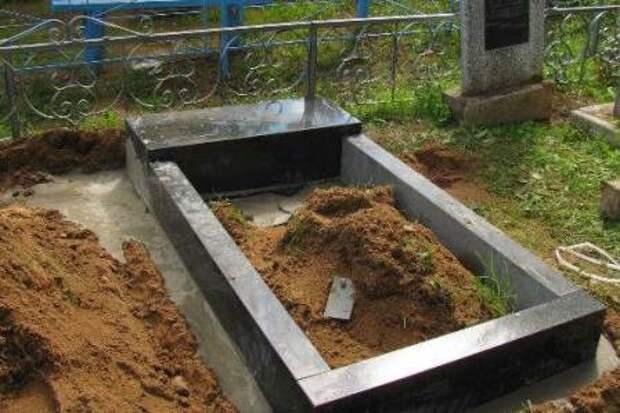 В Польше неизвестные крадут из гробов покойников