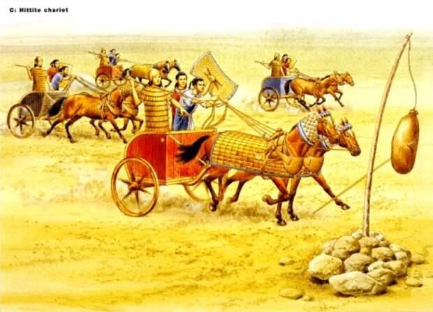 Хеттская боевая колесница
