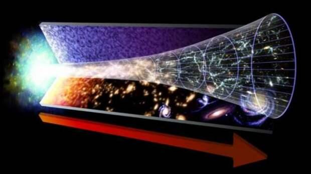 Непараллельные параллельные: какая форма может быть у Вселенной, и как она появилась