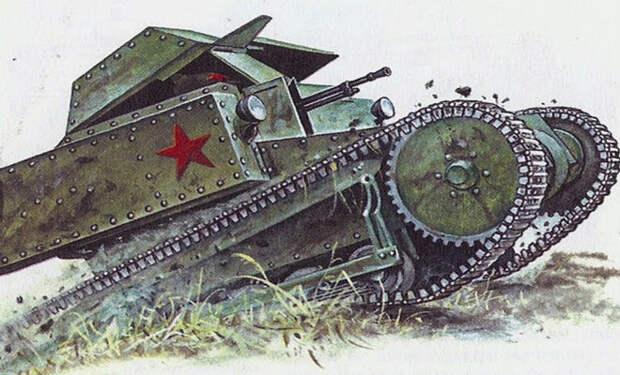 Советское оружие, которое придумали на Западе