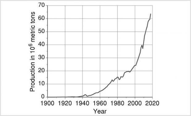 Почему раньше алюминий был дороже золота
