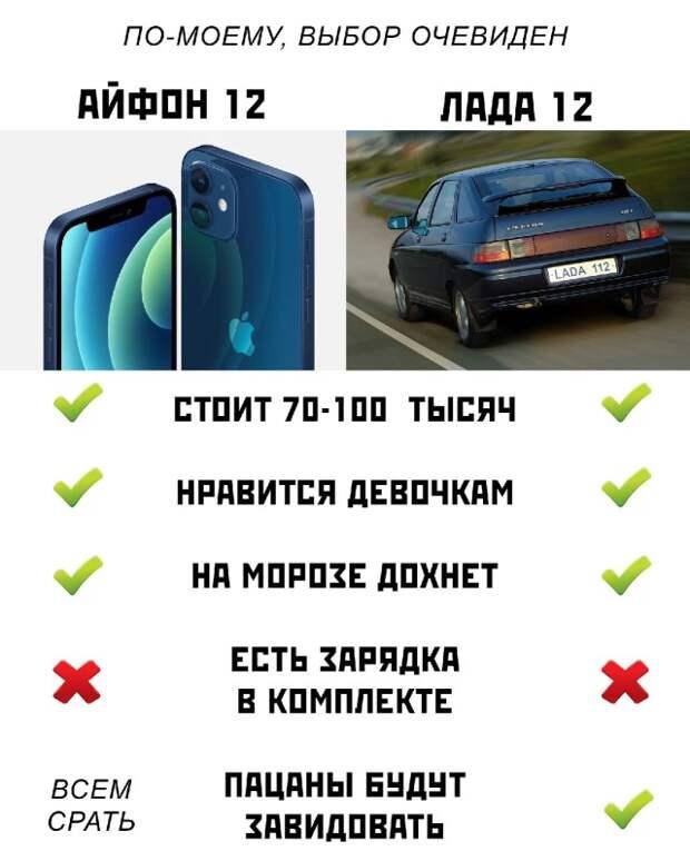 Лада или новый iphone