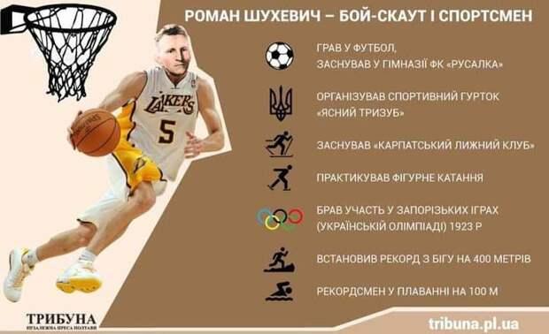 Из истории украинского фигурного катания