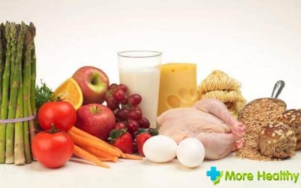 Сальмонелла: что это за бактерия, какую вызывает болезнь и ее основные симптомы