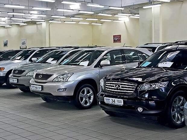 Какие факторы влияют на выбор автомобиля
