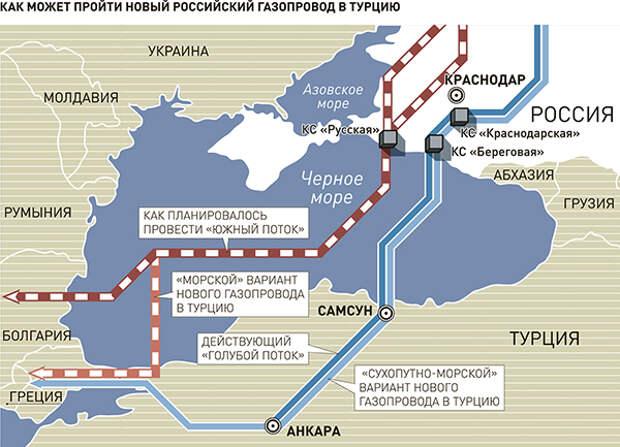 """RG.RU: """"Южный поток"""": паника в Европе, осознавшей масштаб катастрофы"""