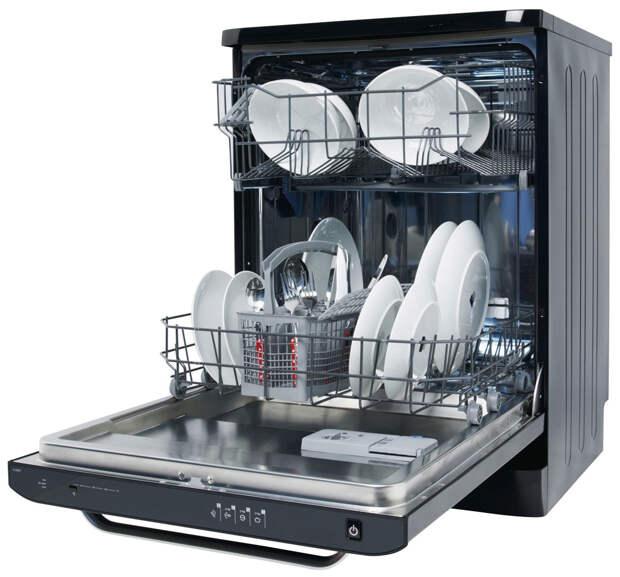 История создания посудомойки
