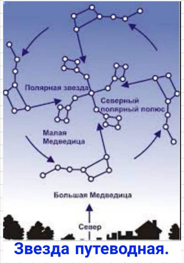 Звезда путеводная
