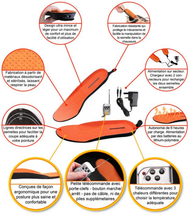 Стельки на дистанционном управлении, которые согреют ноги в морозный день.