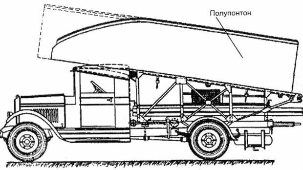 Схема машины с носовым полупонтоном тяжелого парка Н2П-32 авто, автоистория, военная техника, история, переправа, понтон, понтонно-мостовая переправа