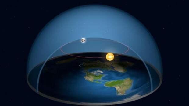 А Земля-то — плоская?