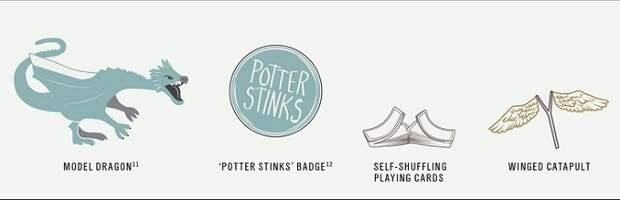 Волшебные предметы из мира «Гарри Поттера»