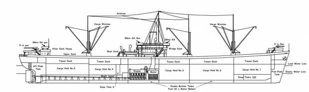 Транспортные суда EC2 Liberty: технологии успеха