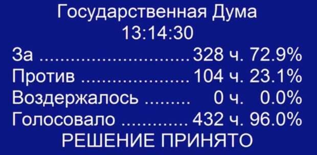 Уважаемые граждане России! Дорогие друзья! (с)