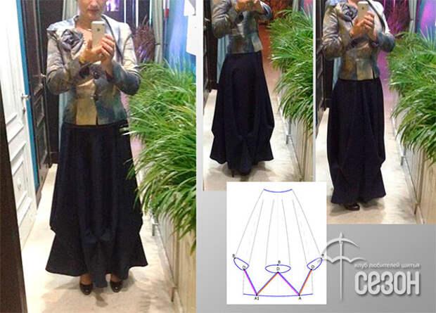 Юбка-солнце на основе квадрата: замысловатая юбка в стиле бохо