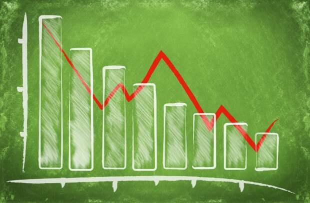 GroupM: в 2019 году рекламный рынок в России замедлится вдвое