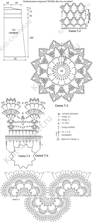 Выкройка, схемы узоров с описанием вязания крючком пляжного сарафана размера 44-46.