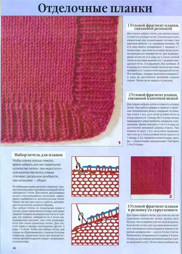 Полезности для вязания. Отделочные планки