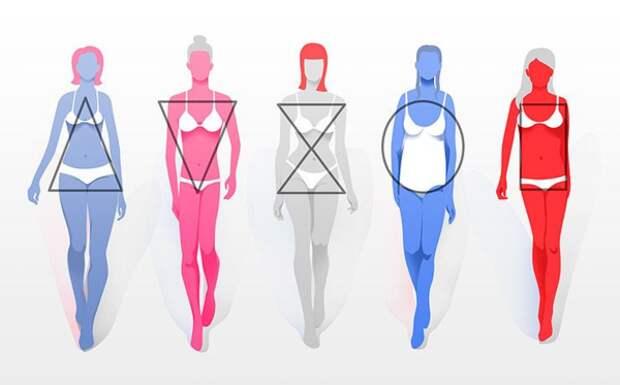 Подбираем идеальные брюки для каждой из пяти типов фигур
