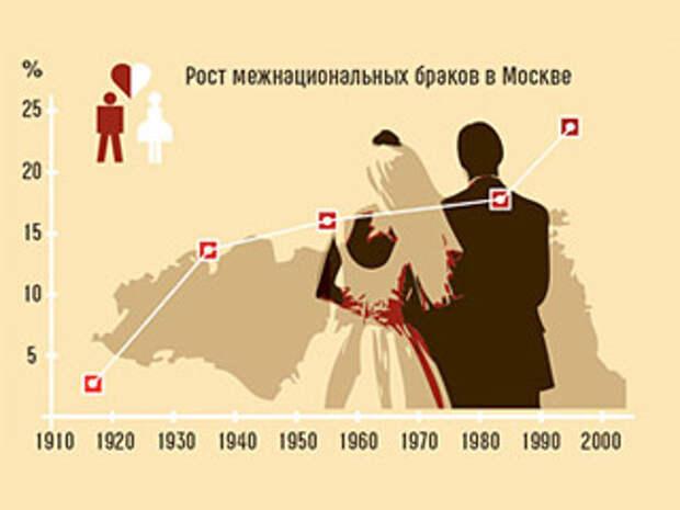 Дневник mskorpion7 : LiveInternet - Российский Сервис Онлайн-Дневников
