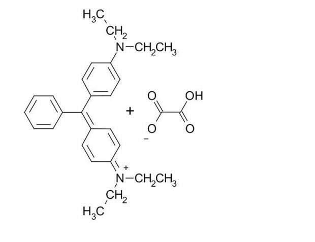 Чем нас лечат: зеленка, йод и фукорцин