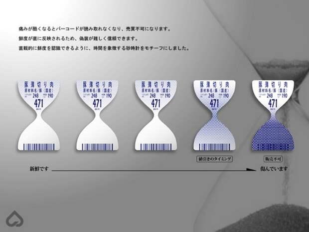 To-Genkio: Flash Label