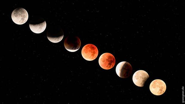 Лунное затмение 2015