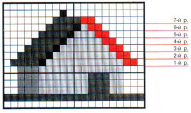 Двойная диагональ (справа налево)
