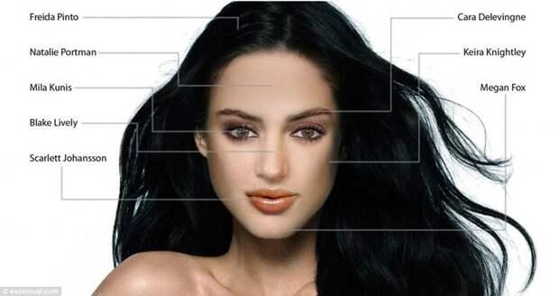 Как воспринимают женскую красоту мужчины и женщины