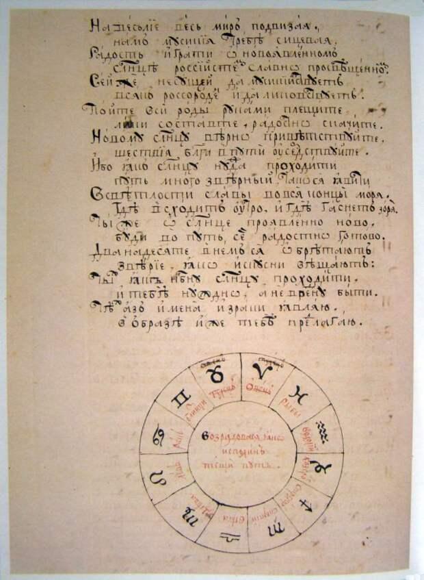 7. Симеон Полоцкий - Знаки Зодиака из Орла Российского, 1667 г.