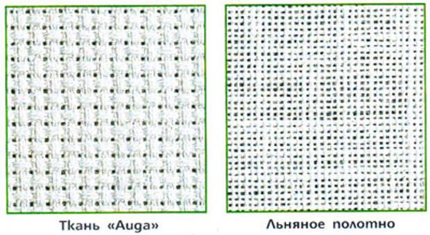 Структура ткани. Ткань Аида и Льняное полотно