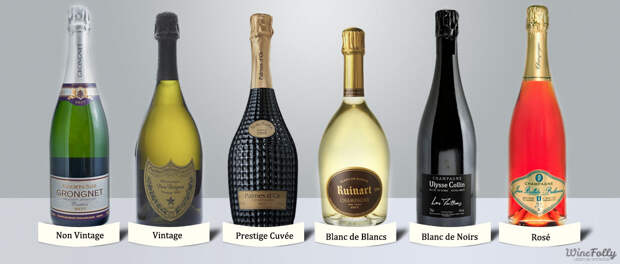 http://winefolly.com/wp-content/uploads/2012/11/six-different-styles-of-champagne.jpg