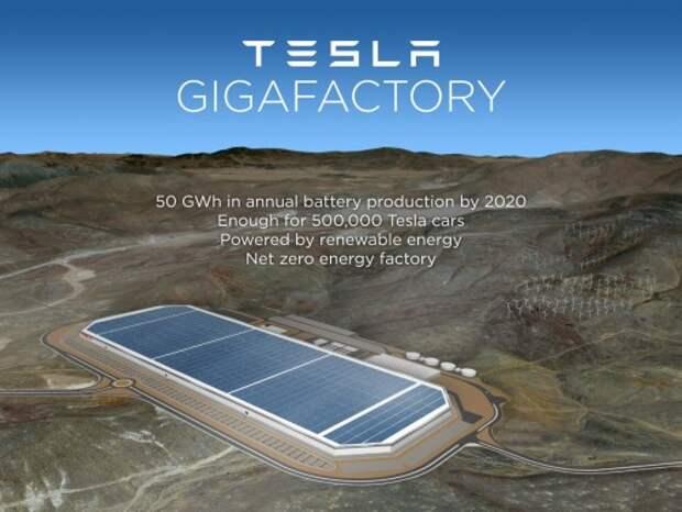 Мегазавод по производству батарей для Tesla: солнечный удар