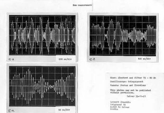 Аномальный шум Таоса