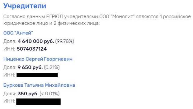 Денежный «Монолит» Сергея Ниценко даст трещину?