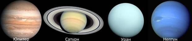 10 фактов о далёком Уране