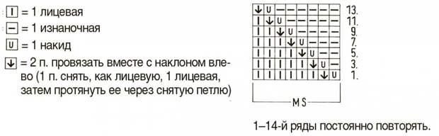 Узор «Диагональная клеточка»