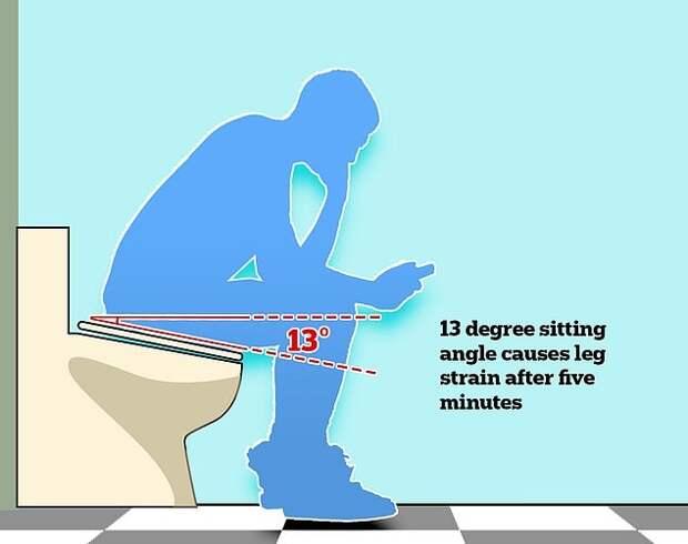 Британцы придумали унитаз, на котором не просидишь больше 5 минут. Всё для повышения продуктивности