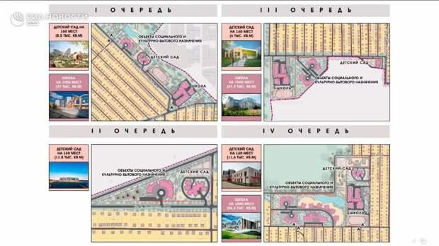 В симферопольской Каменке хотят построить несколько школ и детских садов