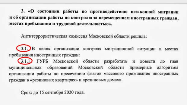 Выписка из Протокола № 66 заседания Антитеррористический комиссии Московской области
