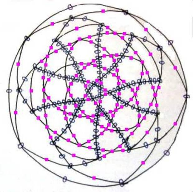 Схема плетения полосатой бусины шарика фуреллена из бисера в развертке