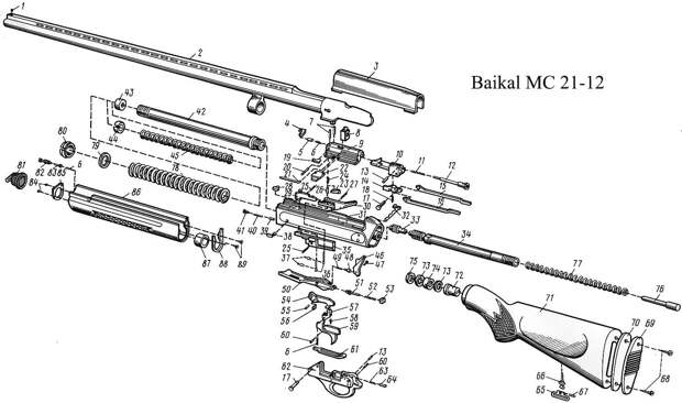 Ружье МЦ-21 – культовый полуавтомат из СССР