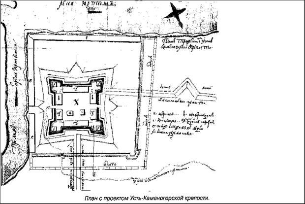Крепость Покровская, памятник истории 18 века